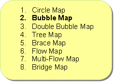 Bubble Map Reccommended Order of TMs