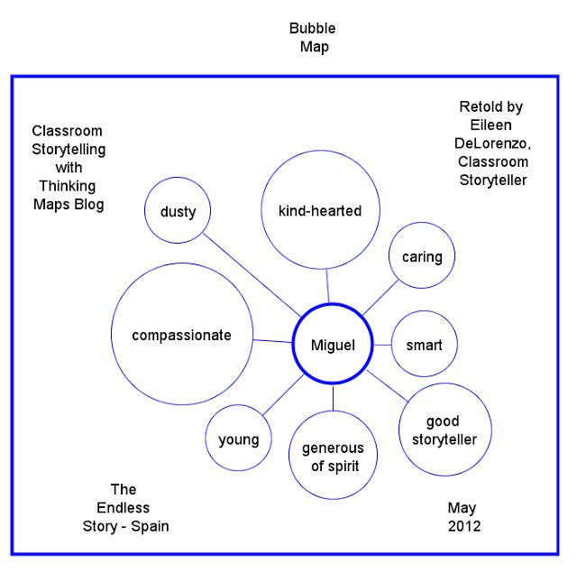 E Bubble Map Miguel