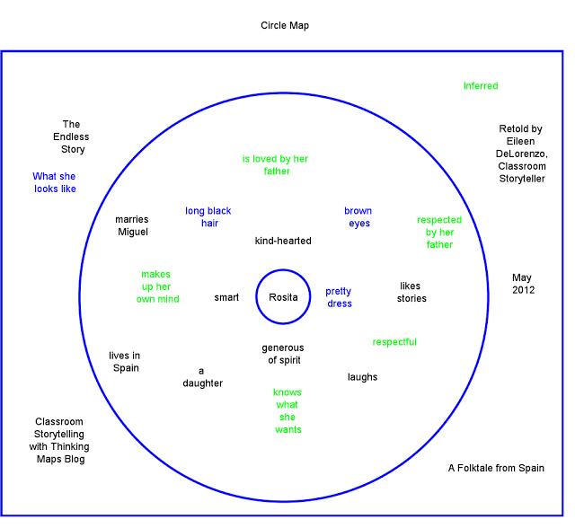 Circle Map on