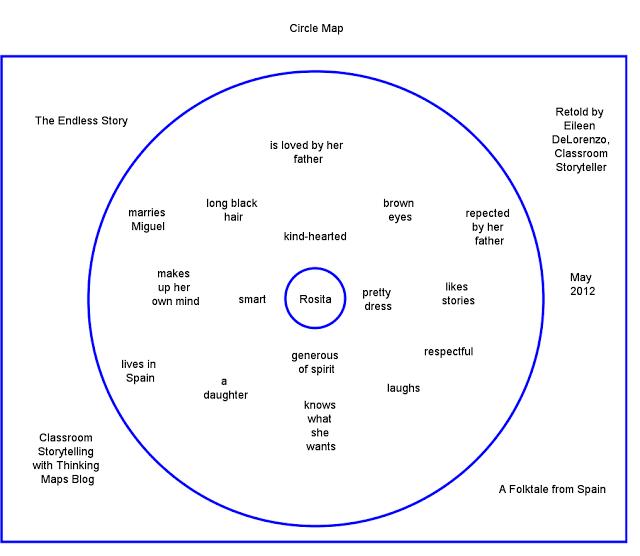 E Circle Map Rosita