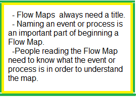 Flow Maps trouble shooting